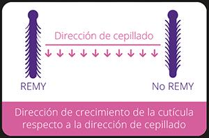 Dirección de la cuticula natural del cabello confeccion de extensines de cabello natural REMY